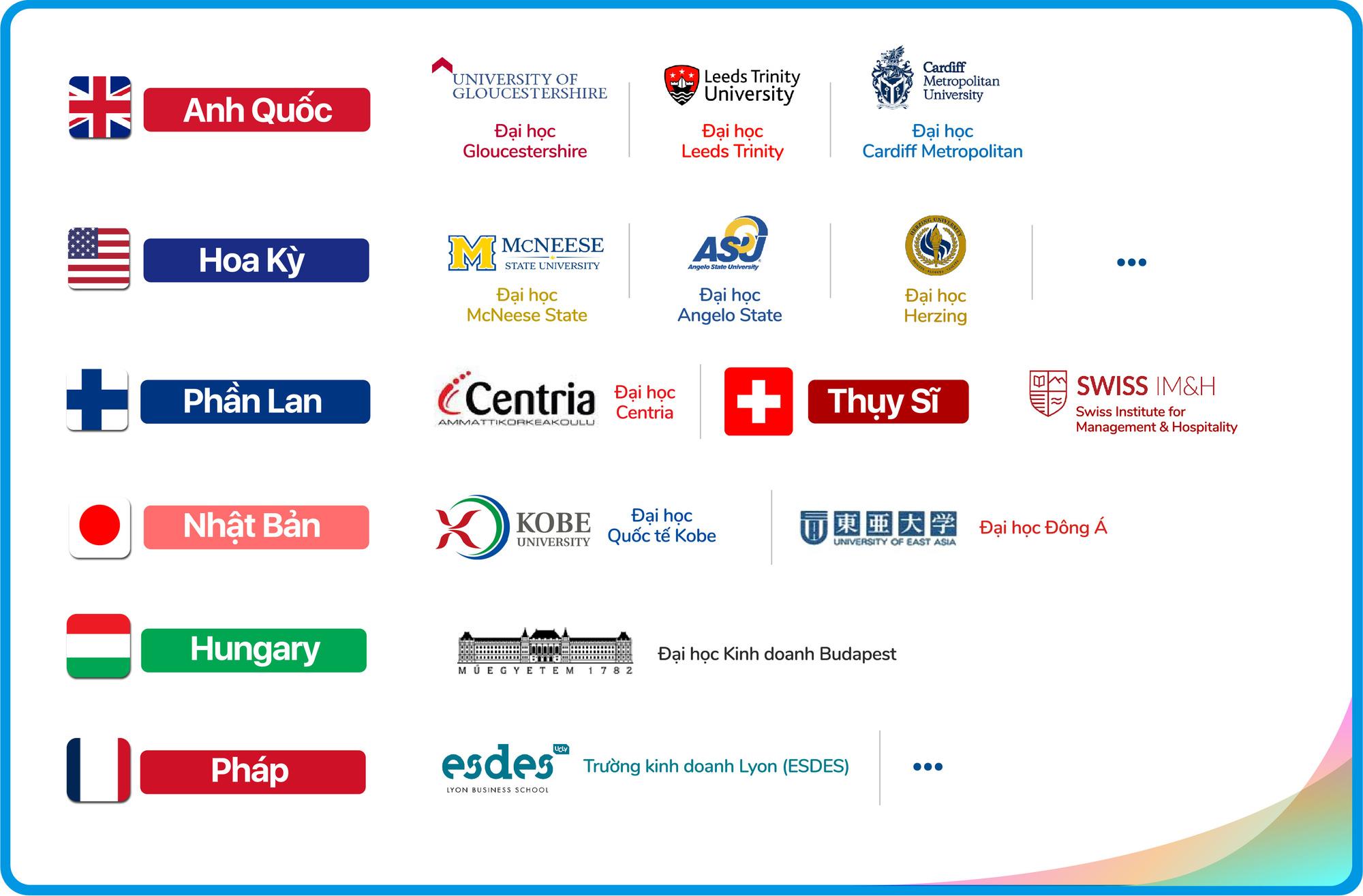 UEF lựa chọn đa dạng từ các chương trình quốc tế uy tín - Ảnh 4.
