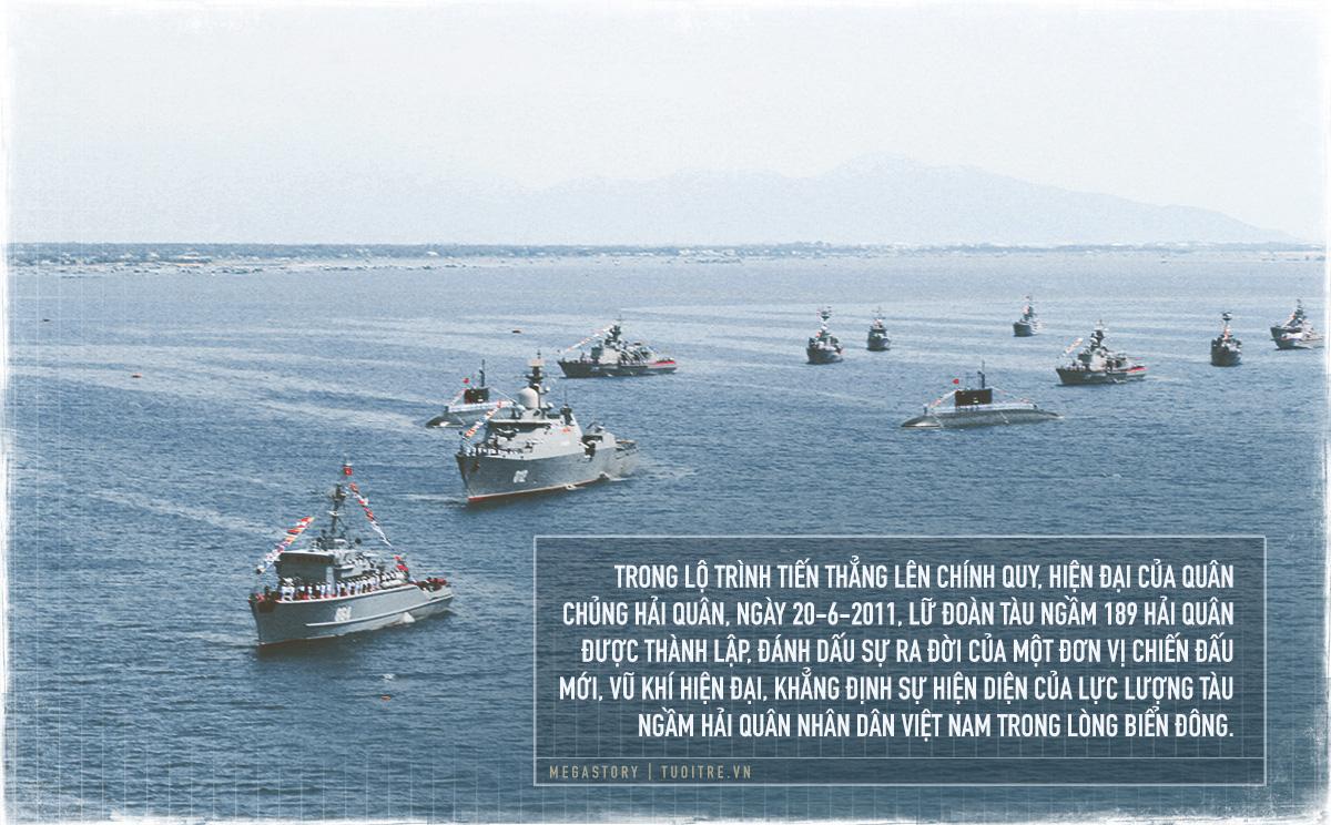 Kíp tàu ngầm đầu tiên của Việt Nam - những câu chuyện bây giờ mới kể - Ảnh 1.
