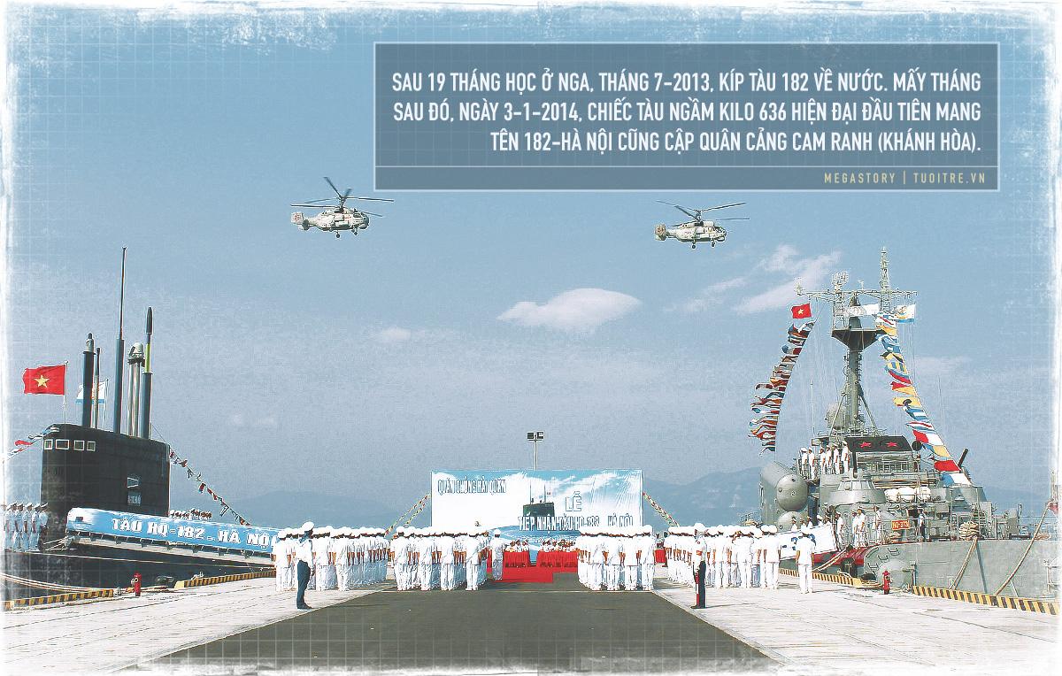 Kíp tàu ngầm đầu tiên của Việt Nam những câu chuyện bây giờ mới kể - Ảnh 9.