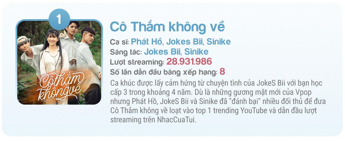 Nhạc số Việt Nam bước vào kỷ nguyên mới - Ảnh 15.