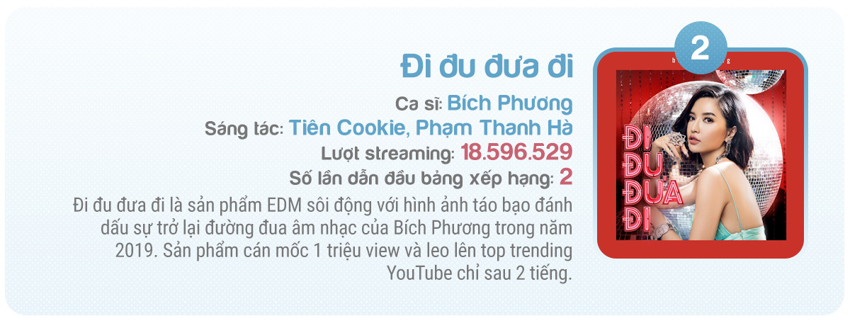 Nhạc số Việt Nam bước vào kỷ nguyên mới - Ảnh 16.
