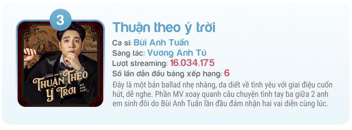 Nhạc số Việt Nam bước vào kỷ nguyên mới - Ảnh 17.