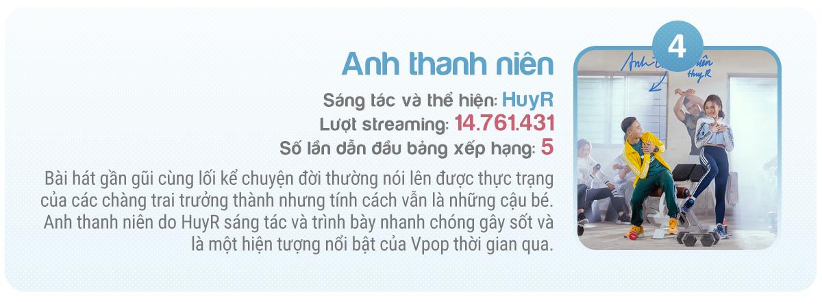 Nhạc số Việt Nam bước vào kỷ nguyên mới - Ảnh 18.