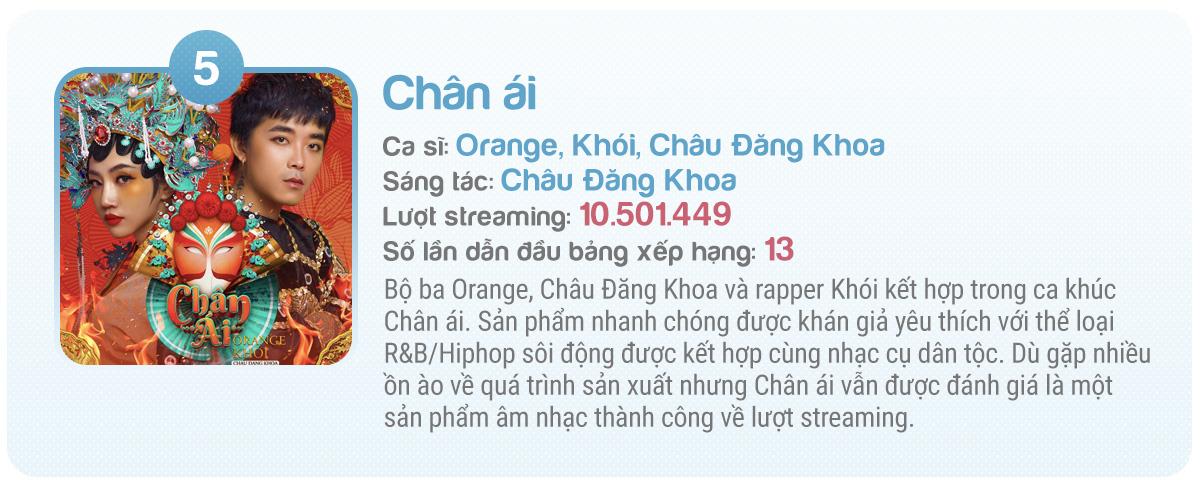 Nhạc số Việt Nam bước vào kỷ nguyên mới - Ảnh 19.