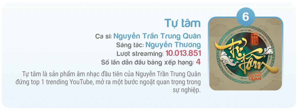 Nhạc số Việt Nam bước vào kỷ nguyên mới - Ảnh 20.