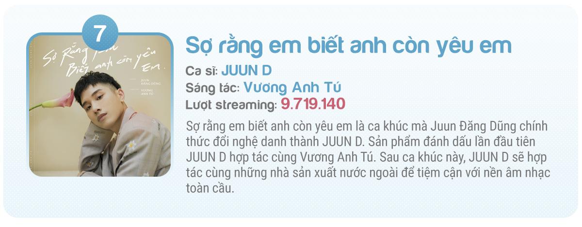 Nhạc số Việt Nam bước vào kỷ nguyên mới - Ảnh 21.