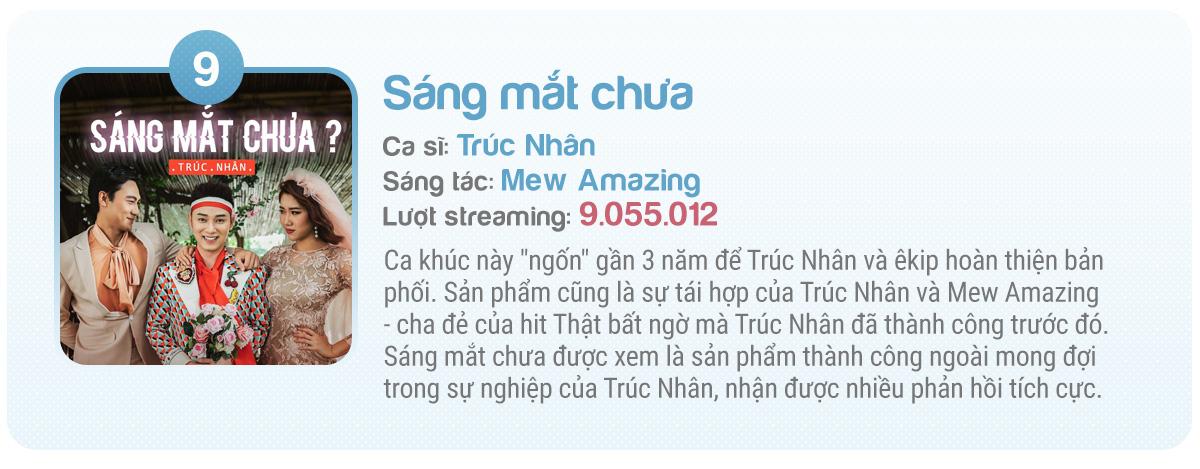 Nhạc số Việt Nam bước vào kỷ nguyên mới - Ảnh 23.
