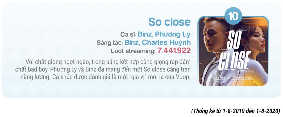 Nhạc số Việt Nam bước vào kỷ nguyên mới - Ảnh 24.