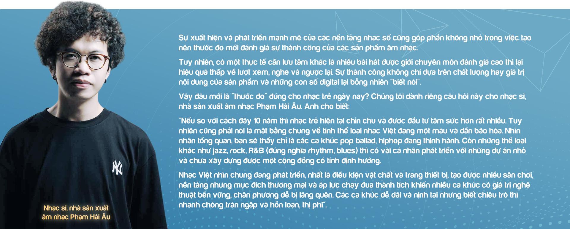 Nhạc số Việt Nam bước vào kỷ nguyên mới - Ảnh 6.