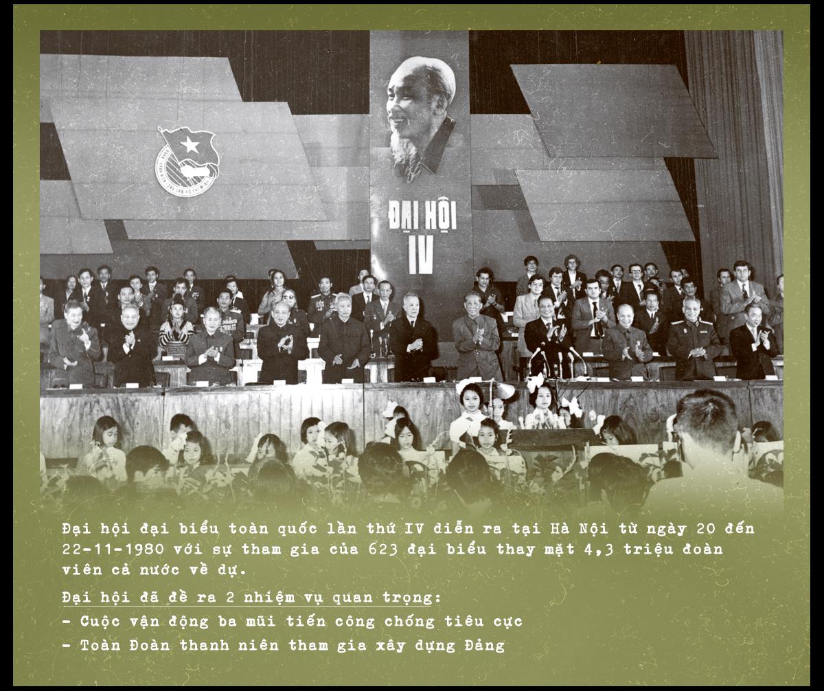 Kỳ 3 - Dấu ấn qua các kỳ Đại hội Đoàn - Ảnh 1.