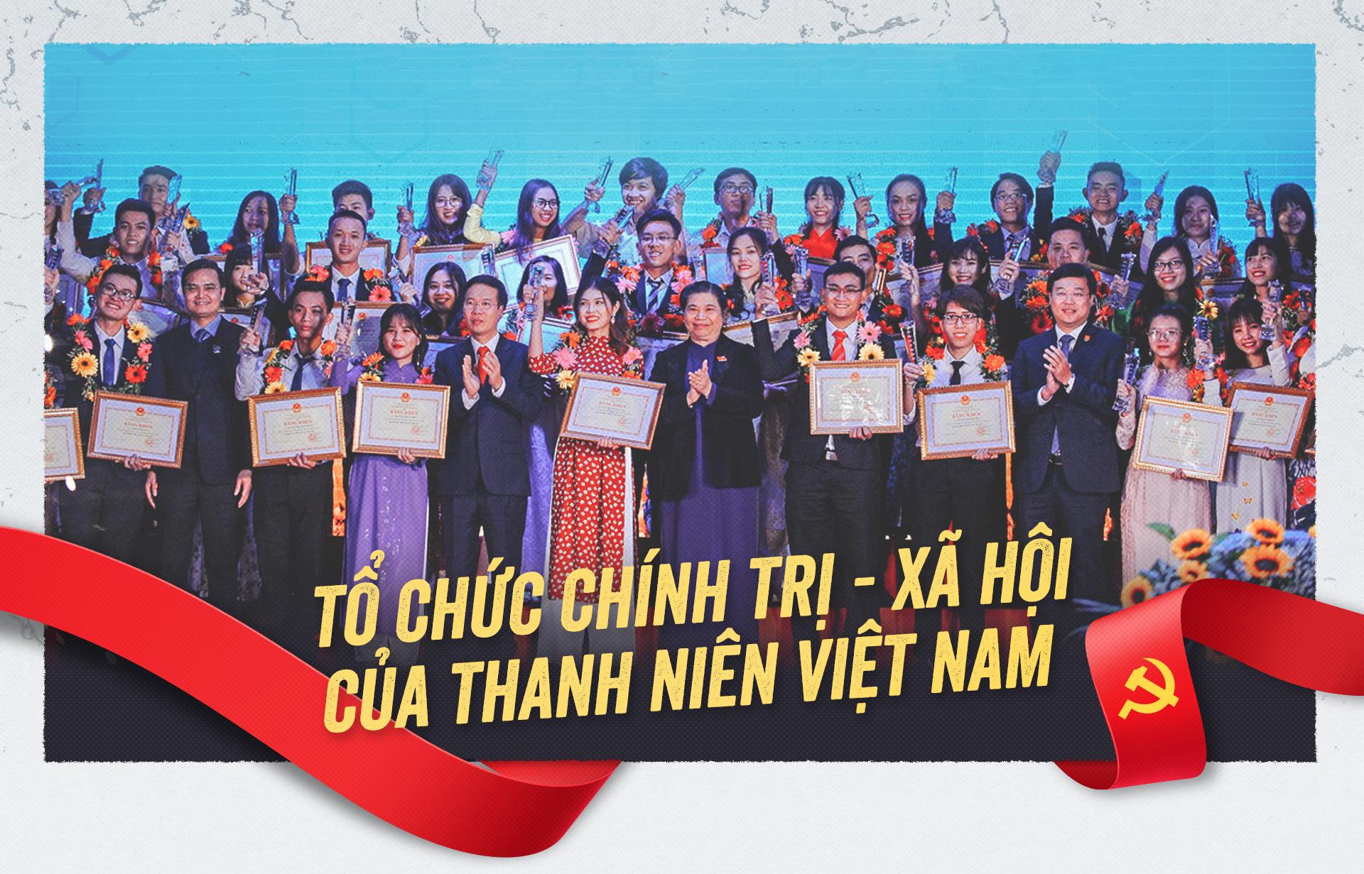 Tổ chức chính trị - xã hội của thanh niên Việt Nam