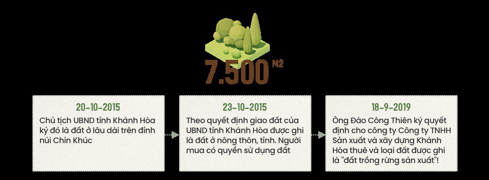 4. Dự án sinh thái Cửu Long Sơn Tự - Ảnh 4.