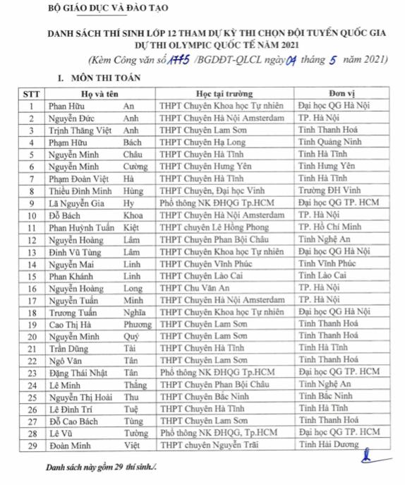 Danh sách 144 học sinh giỏi được miễn thi tốt nghiệp, vào thẳng đại học - Ảnh 6.