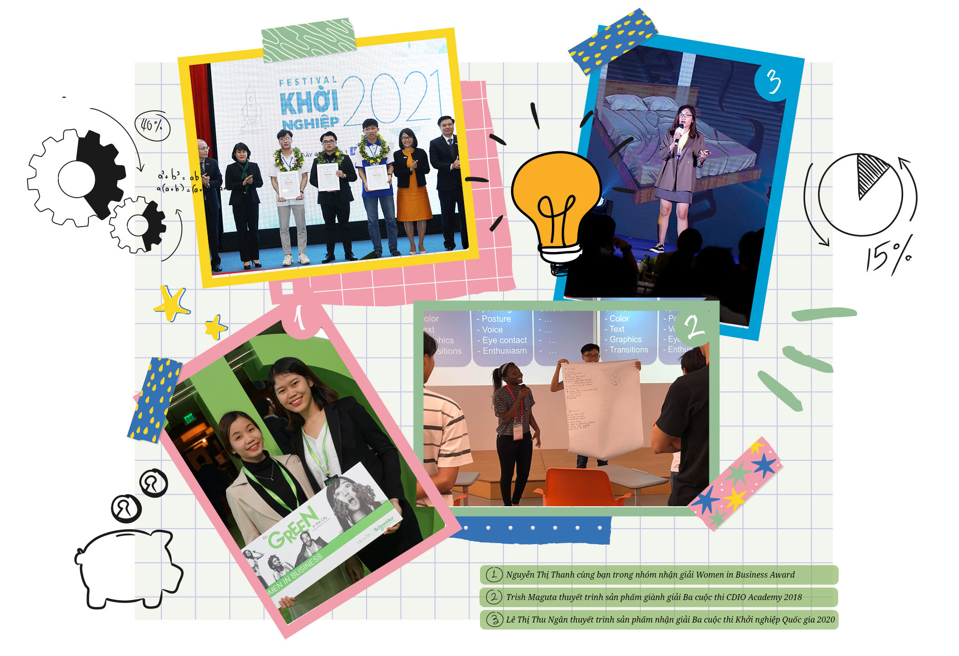 SV Quản trị Kinh doanh, Kế toán & Ngân hàng DTU với niềm đam mê Sáng tạo và Khởi nghiệp - Ảnh 7.