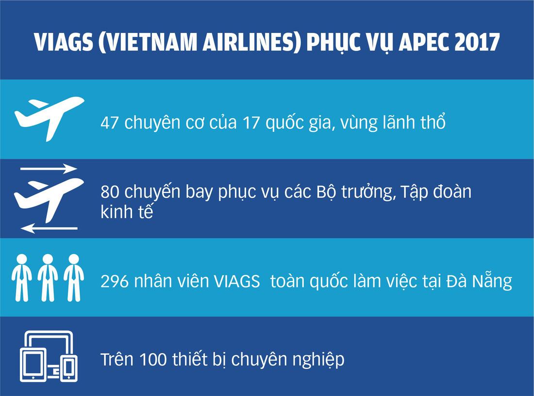 APEC 2017: Hàng không thành công mỹ mãn - Ảnh 5.