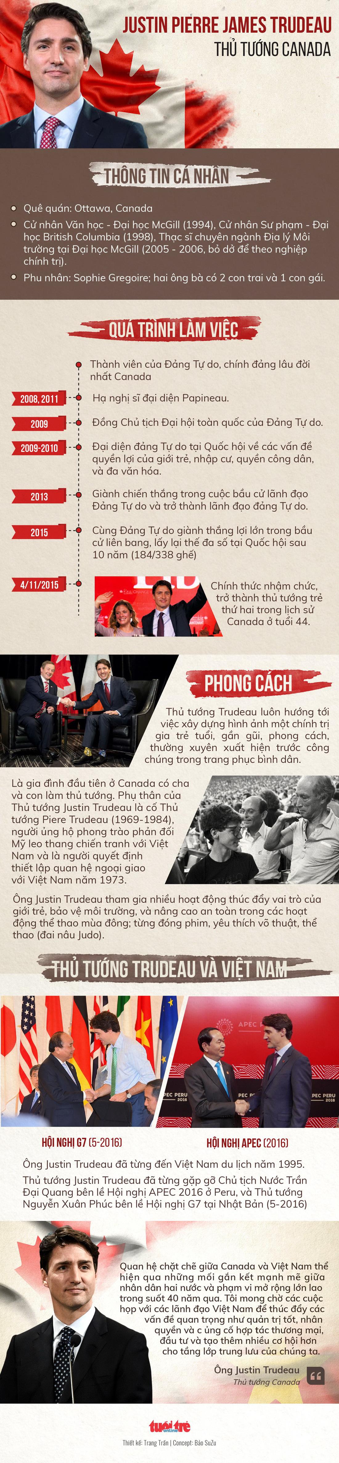 Thủ tướng Canada: 'Tôi từng mơ làm giáo viên' - ảnh 7