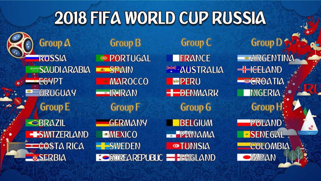 10 điều thú vị nhất về World Cup 2018 ở Nga - Ảnh 3.