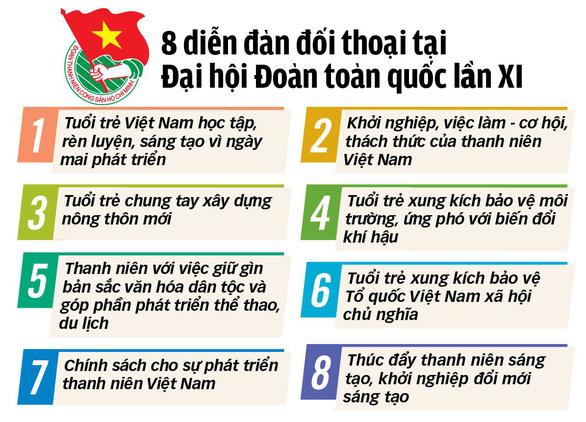 8 dien dan doi thoai tai dai hoi doan