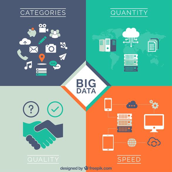 Dữ liệu lớn: Biết và chưa biết - Phần 1 - Ảnh 3.