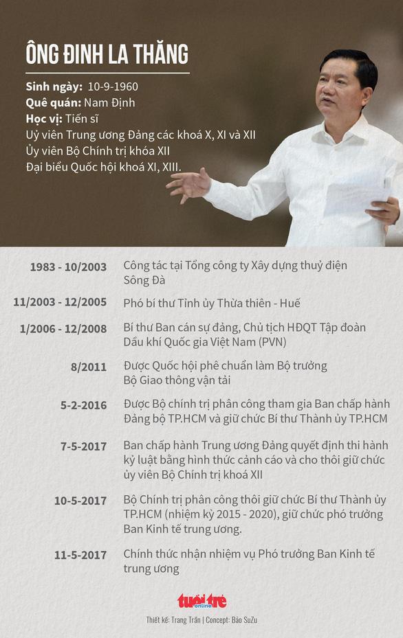 Tạm đình chỉ đại biểu Quốc hội đối với ông Đinh La Thăng - Ảnh 4.
