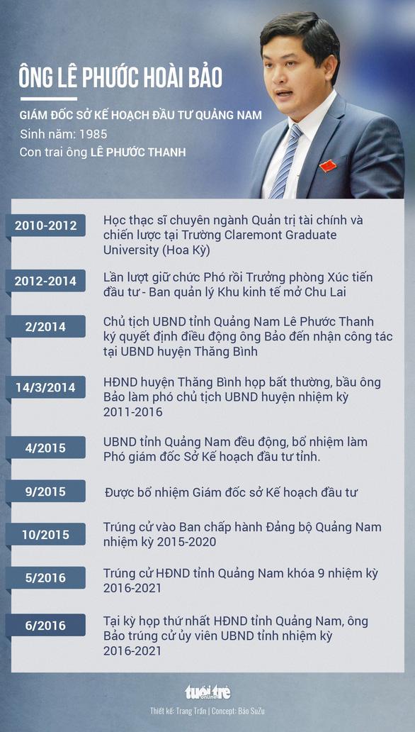 Yêu cầu xóa tên đảng viên, hủy quyết định bổ nhiệm ông Lê Phước Hoài Bảo - Ảnh 3.