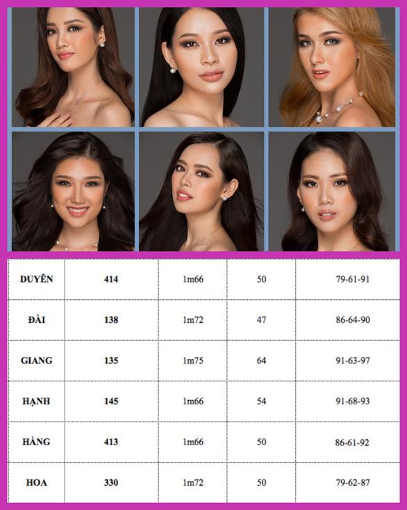Ngắm 63 người đẹp vào bán kết Hoa hậu Hoàn vũ năm nay - Ảnh 2.