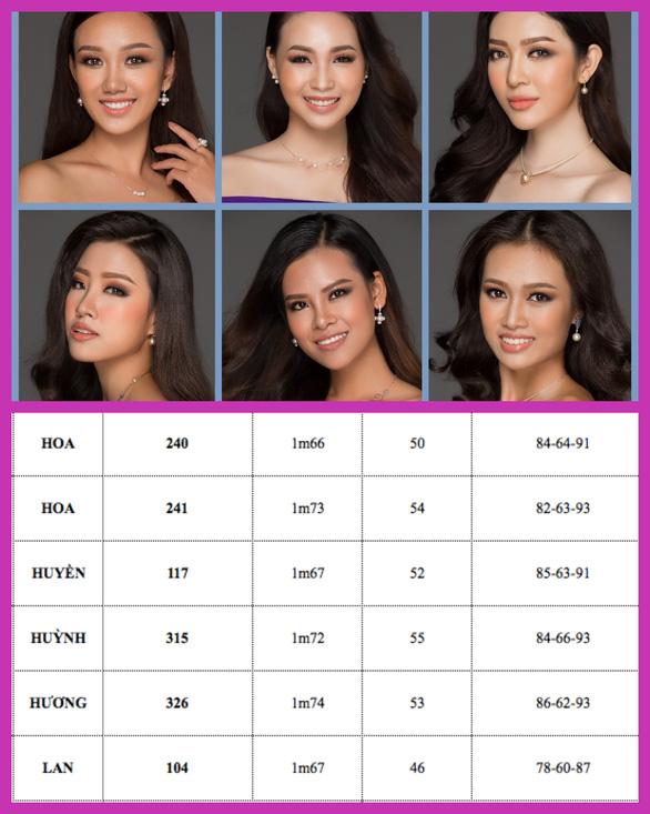 Ngắm 63 người đẹp vào bán kết Hoa hậu Hoàn vũ năm nay - Ảnh 3.