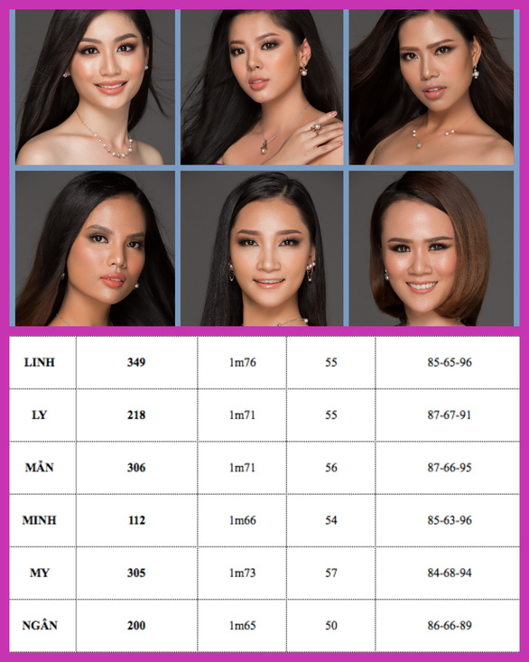 Ngắm 63 người đẹp vào bán kết Hoa hậu Hoàn vũ năm nay - Ảnh 4.