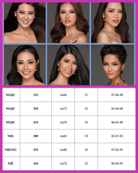 Ngắm 63 người đẹp vào bán kết Hoa hậu Hoàn vũ năm nay - Ảnh 5.