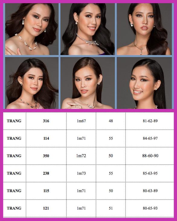 Ngắm 63 người đẹp vào bán kết Hoa hậu Hoàn vũ năm nay - Ảnh 11.