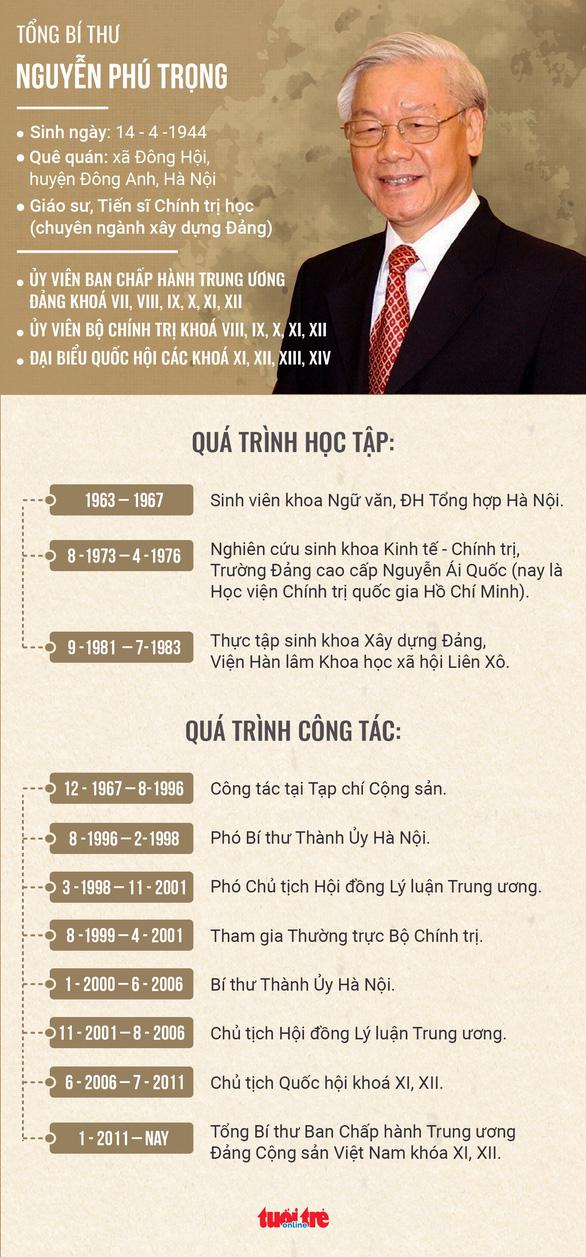 Giới thiệu Tổng Bí thư Nguyễn Phú Trọng để Quốc hội bầu Chủ tịch nước - Ảnh 3.
