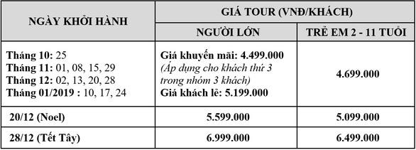 Tour Thái Lan 4 sao, siêu khuyến mãi - Ảnh 6.