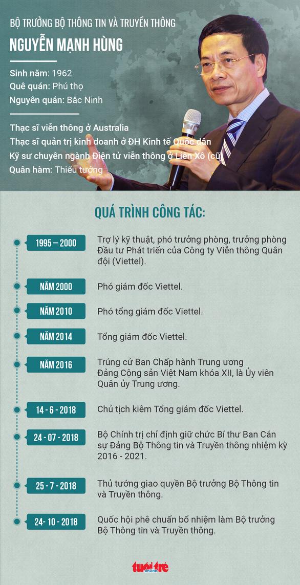 Ông Nguyễn Mạnh Hùng chính thức là bộ trưởng Bộ Thông tin - truyền thông - Ảnh 3.