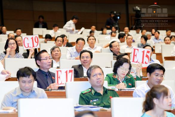 Quốc hội bắt đầu hai ngày thảo luận kinh tế - xã hội - Ảnh 1.