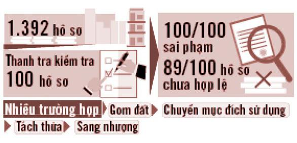 Sai phạm đất đai ở Hóc Môn: Gom đất, tách thửa, phân lô bán nền - Ảnh 3.
