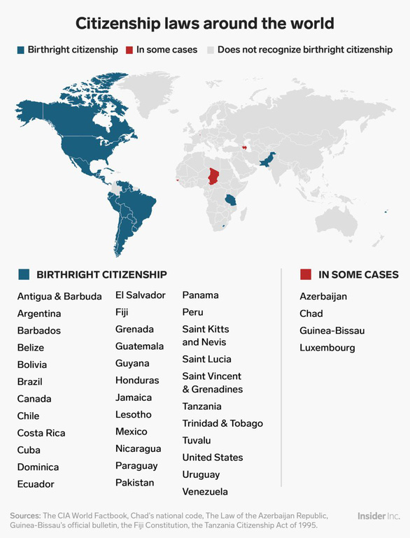 birthright-citizenship-15410364318421988324447