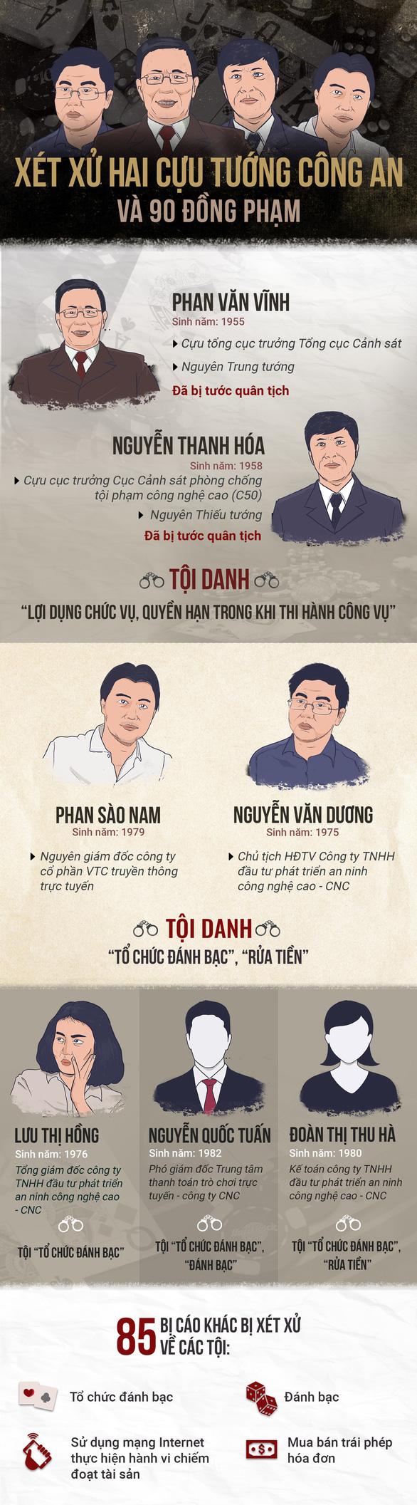 12-11 xét xử hai cựu tướng công an Phan Văn Vĩnh, Nguyễn Thanh Hóa - Ảnh 5.