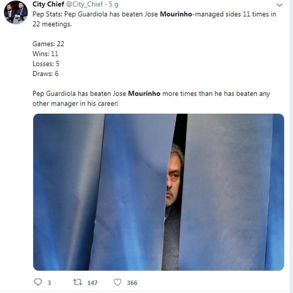 HLV Mourinho bị dân mạng chế giễu tơi tả sau trận thua Manchester City - Ảnh 5.