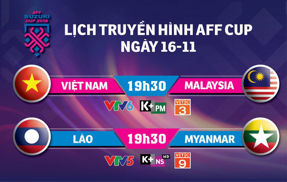 Lịch trực tiếp AFF Cup 2018: Việt Nam quyết đấu Malaysia - Ảnh 1.