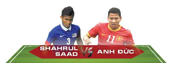 5 cặp cầu thủ đối đầu ở trận Việt Nam - Malaysia tối nay 16-11 - Ảnh 2.