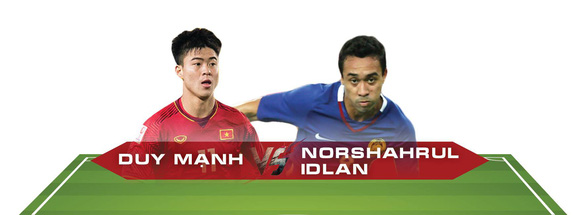 5 cặp cầu thủ đối đầu ở trận Việt Nam - Malaysia tối nay 16-11 - Ảnh 4.