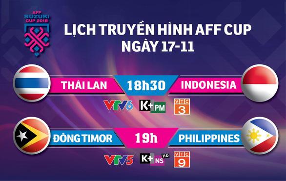 Lịch trực tiếp AFF Cup 2018: Indonesia quyết đấu Thái Lan - Ảnh 1.