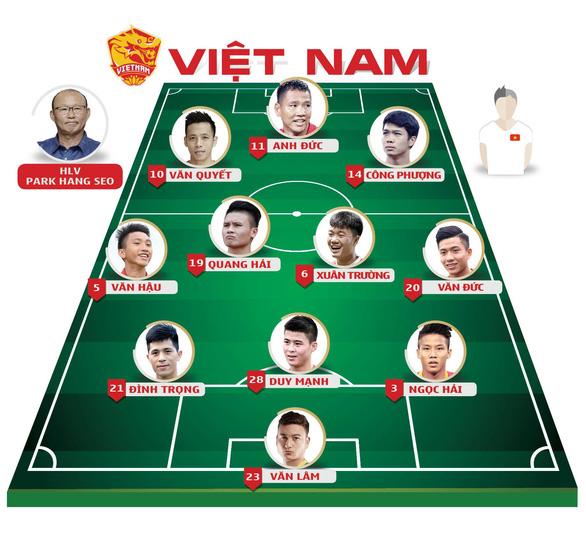 Việt Nam hòa Myanmar trong trận cầu gây tranh cãi - Ảnh 1.