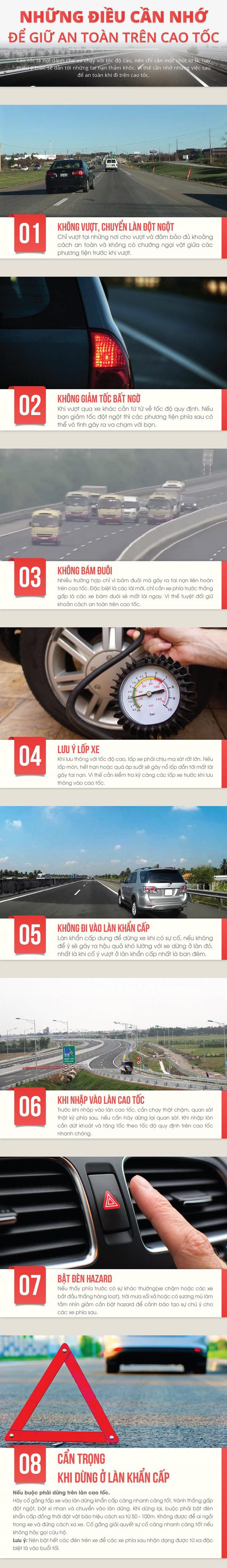 Những điều cần nhớ để giữ an toàn trên đường cao tốc - Ảnh 1.