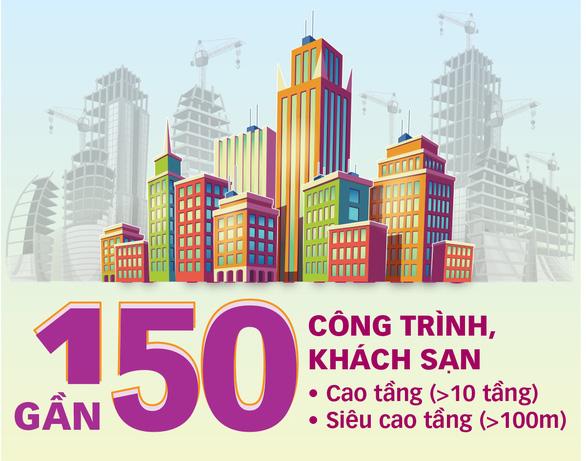 Nhà cao tầng: lời cảnh báo từ Nha Trang - Ảnh 5.