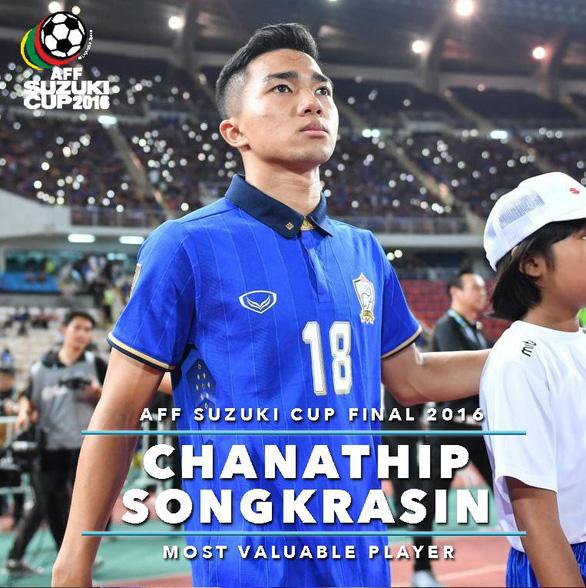 Lịch sử AFF Cup: Thái Lan thống trị, Indonesia kém may mắn - Ảnh 6.