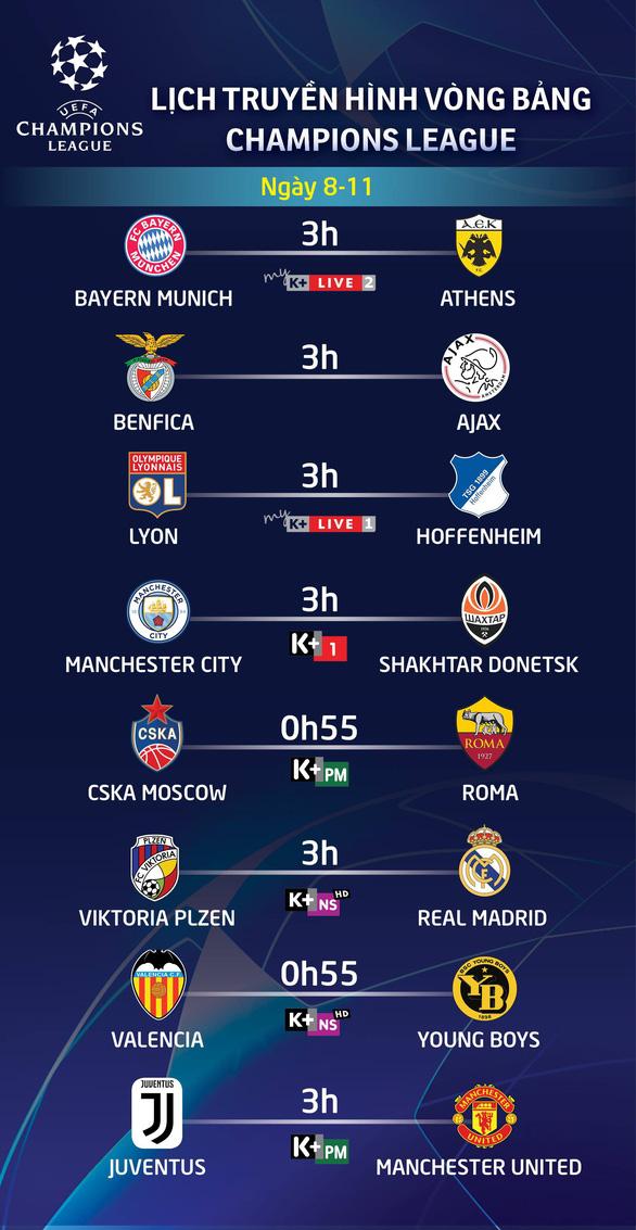 Lịch trực tiếp Champions League rạng sáng 8-11 - Ảnh 1.
