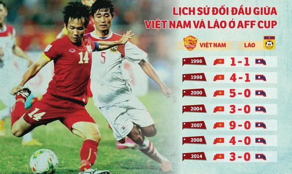 Lịch sử đối đầu giữa Việt Nam và Lào tại AFF Cup - Ảnh 1.