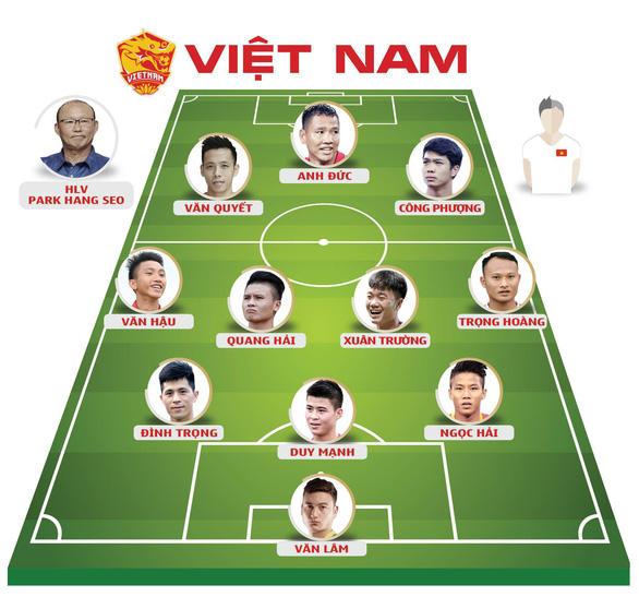 Việt Nam thắng dễ Lào ở trận ra quân AFF Cup 2018 - Ảnh 1.
