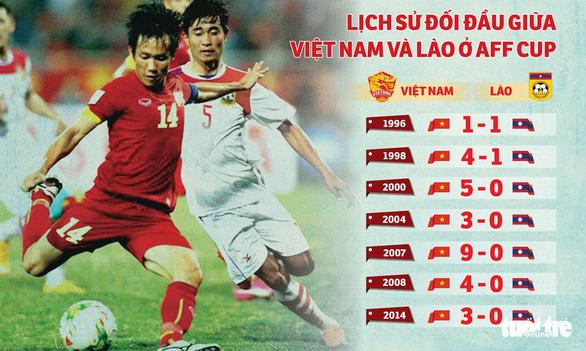 Việt Nam thắng dễ Lào ở trận ra quân AFF Cup 2018 - Ảnh 9.